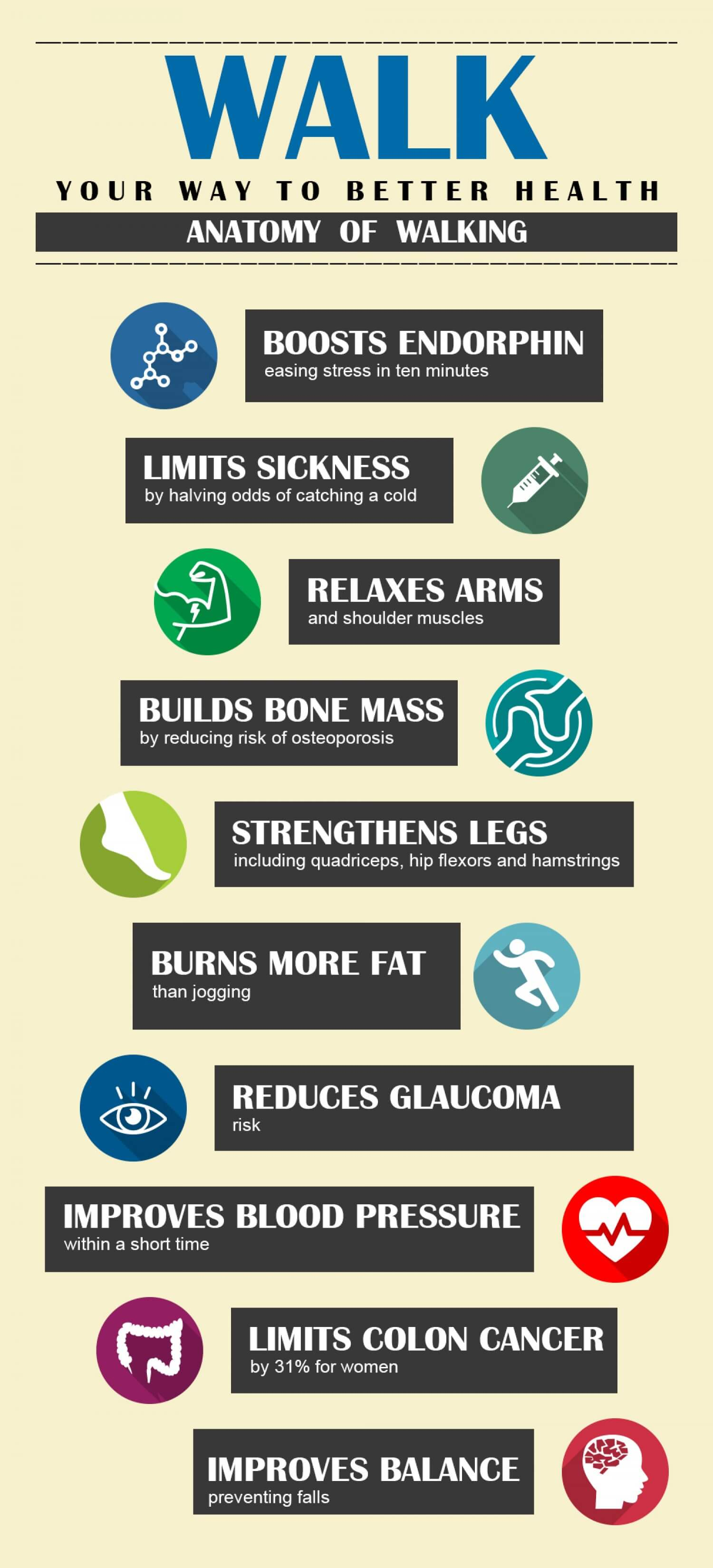 10 benefits of walking infographic